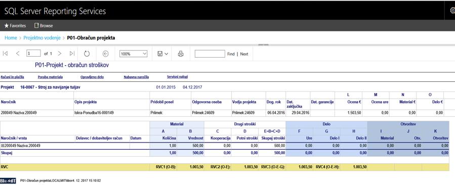 MIT informatika: Obračun stroškov projekta